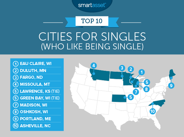 The Best Cities for Singles (Who Like Being Single) in 2017