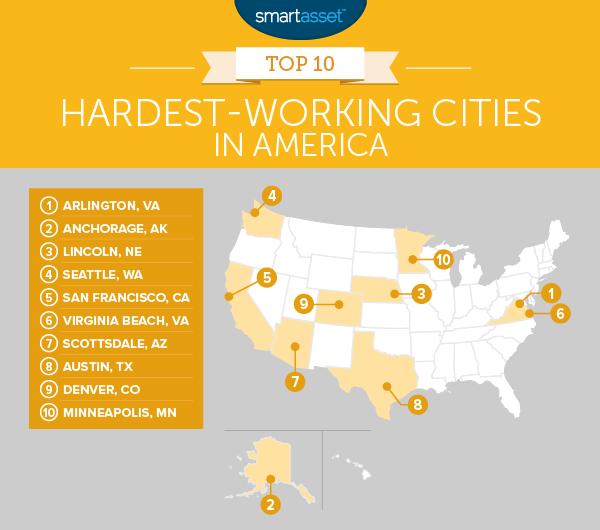 Hardest-Working Cities in America