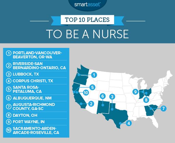 best places to be a nurse