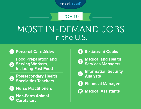 most in-demand jobs