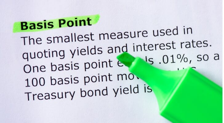 Definition of a basis point