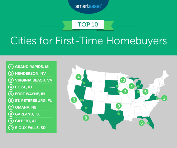 Map shows the top 10 cities for first-time homebuyers, according to SmartAsset's 2020 study.