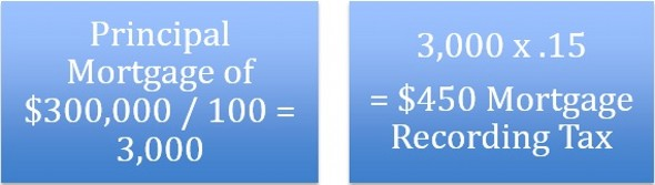 mortgage recording tax