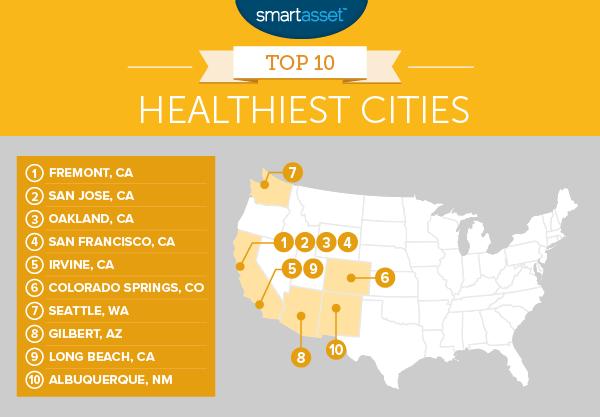 Healthiest Cities in the U.S.