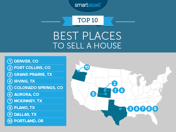 The Best Cities to Sell a House