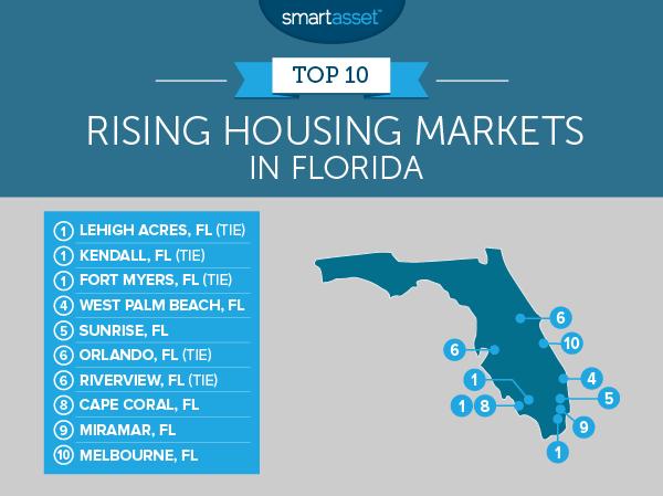 Rising Housing Markets in Florida