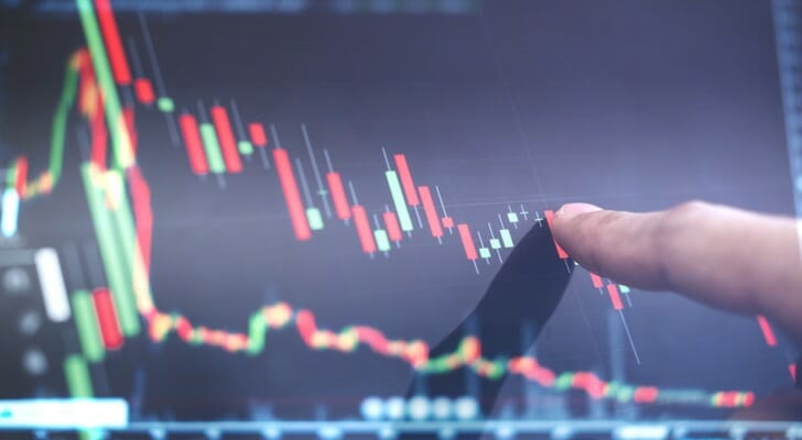 What Is RSI? Explaining the Relative Strength Index