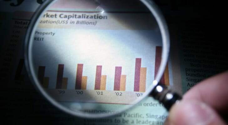 what is the market capitalization of a company