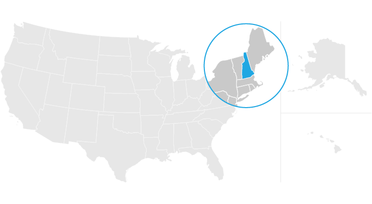 Living Trust New Hampshire