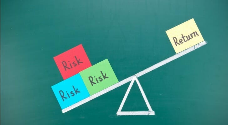 Risk-return see-saw