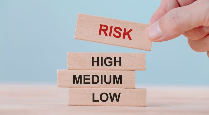 Wooden blocks with RISK, HIGH, MEDIUM and LOW written on them