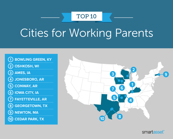 """Image is a map by SmartAsset titled """"Top 10 Cities for Working Parents."""""""
