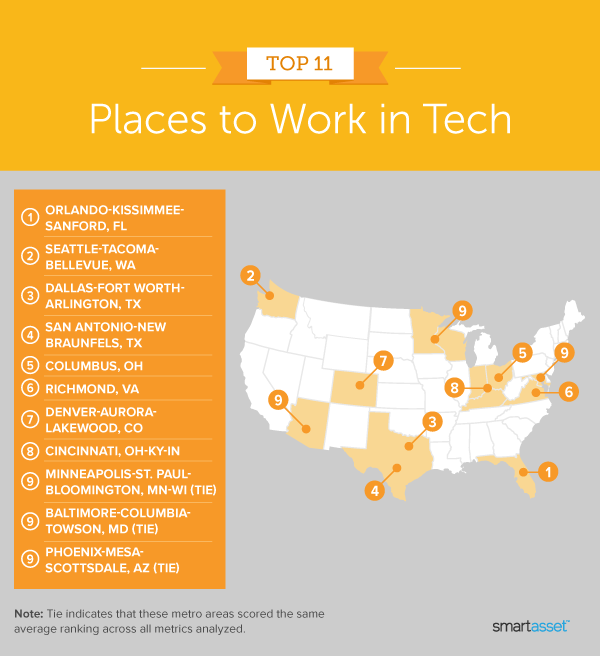 """Image is a map by SmartAsset titled """"Top 11 Places to Work in Tech: 2021 Edition."""""""