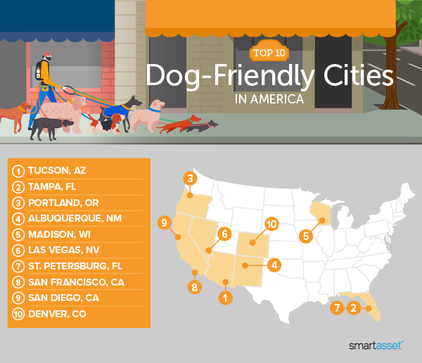 """Image is a map by SmartAsset titled """"Top 10 Dog-Friendly Cities in America."""""""