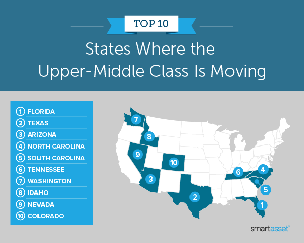 """Image shows a map by SmartAsset titled """"Top 10 States Where the Upper-Middle Class Is Moving."""""""