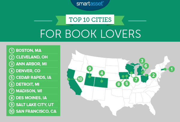 The Best Cities for Book Lovers