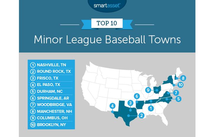 baseball towns