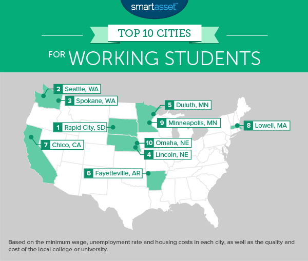 The Top 10 Cities for Working Students