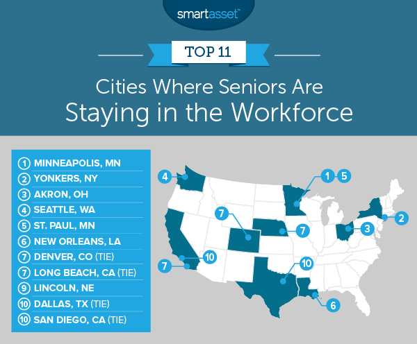 seniors are staying in the workforce