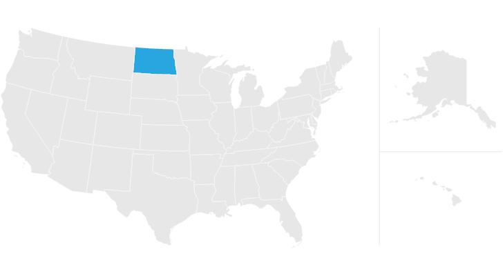 Living Trust North Dakota