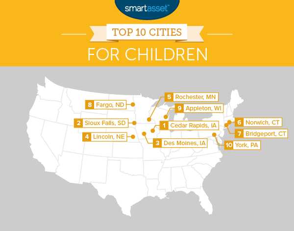 The Top 10 Cities for Children