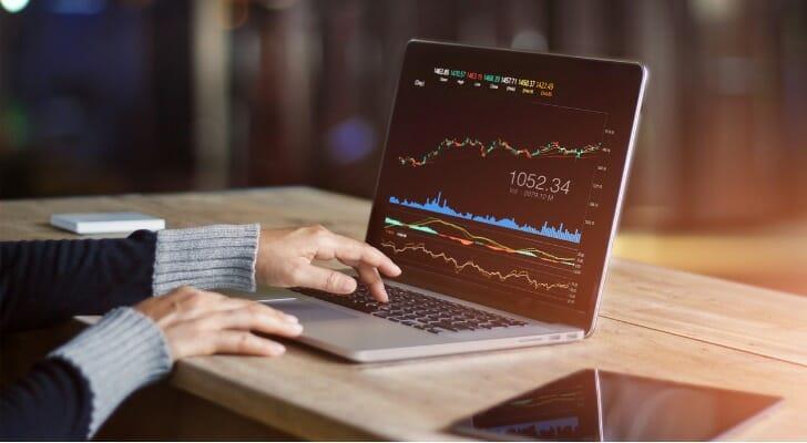 After-Market Trading