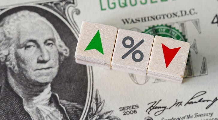 What is the federal funds rate?