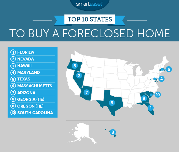 Top 10 States to Buy Foreclosed Houses
