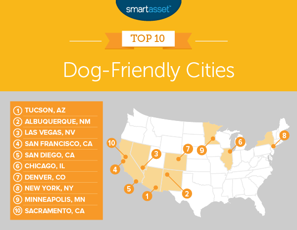 dog-friendly cities