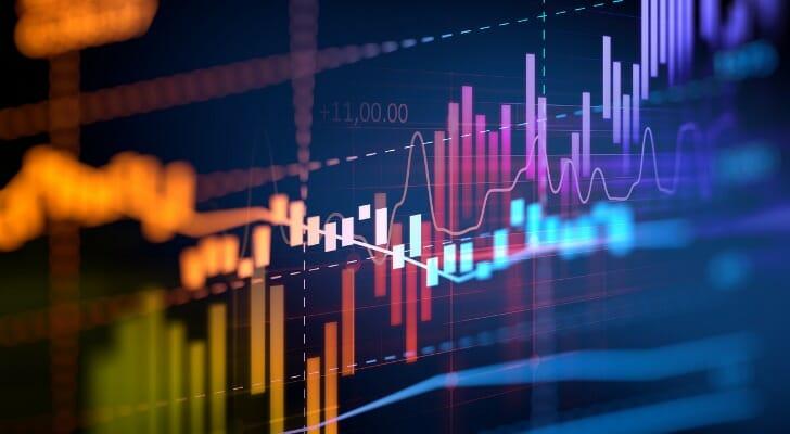 stock correlation