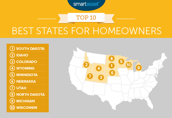 Best States for Homeowners