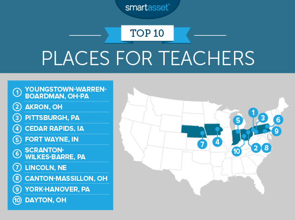 The Best Places to Be a Teacher - 2016 Edition