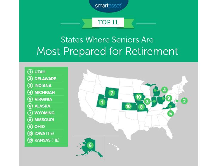 prepared for retirement