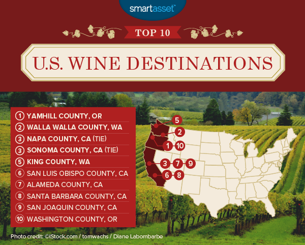 Best Wine Destinations of 2016