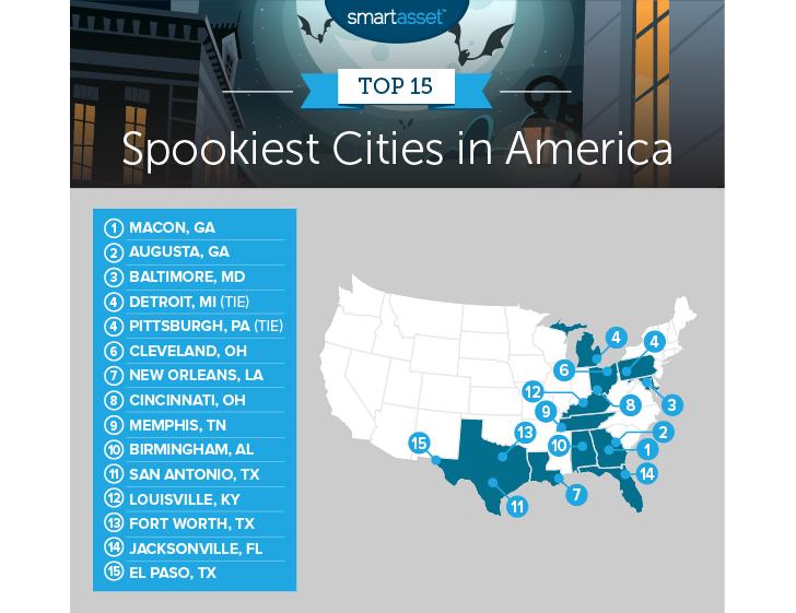 spooky cities