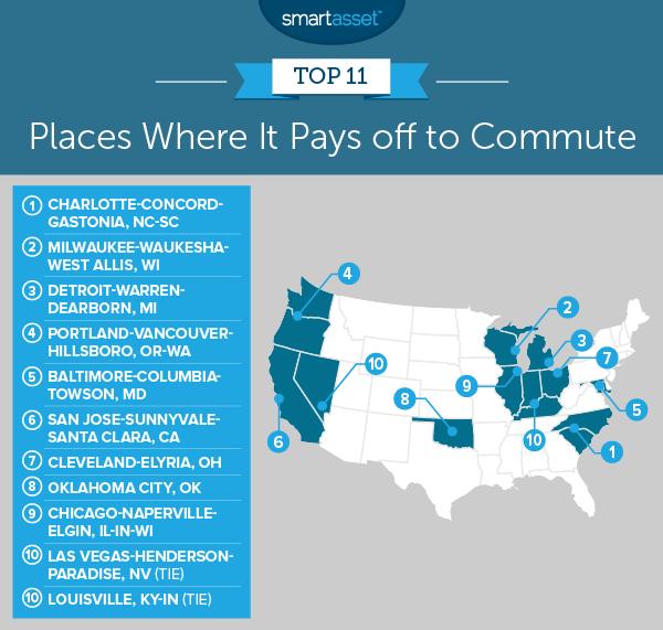 commuter cities