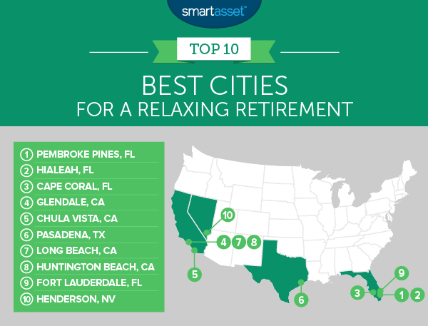 The Best Cities for a Relaxing Retirement
