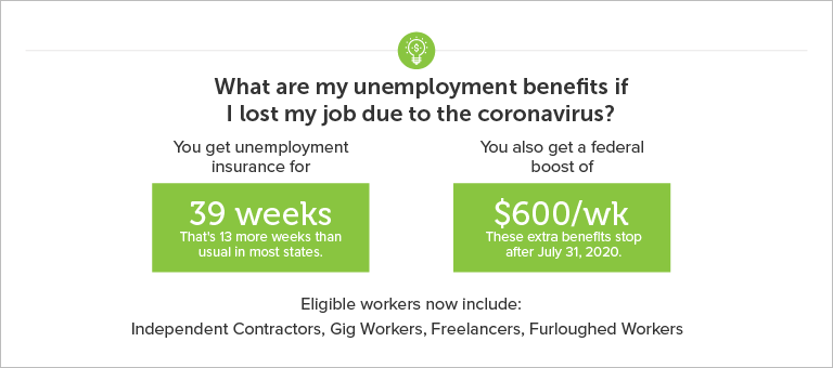 Coronavirus unemployment benefits
