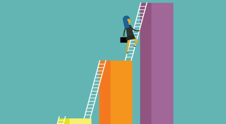 women in the workforce glass ceiling