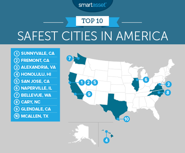 The Safest Cities in America in 2016