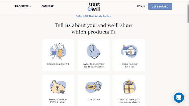 Trust & Will Review: Pros & Cons