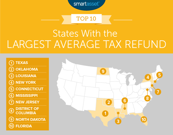states with the largest average tax refund