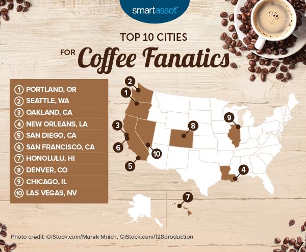 coffee fanatics