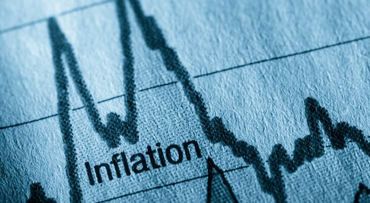 Cost-Push Inflation: Definition and Examples