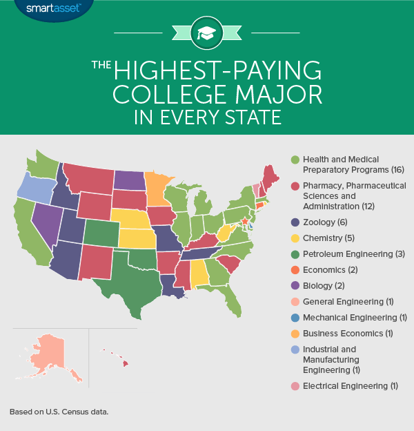 The Highest-Paying College Major in Every State - 2016 Edition