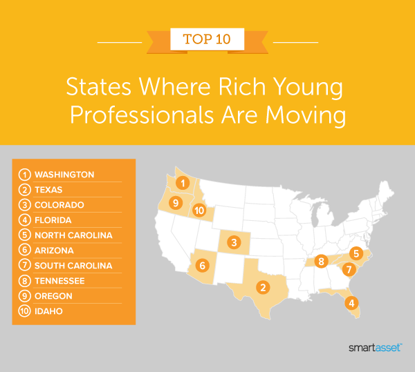"""Image is a map by SmartAsset titled """"Top 10 States Where Rich Young Professionals Are Moving."""""""