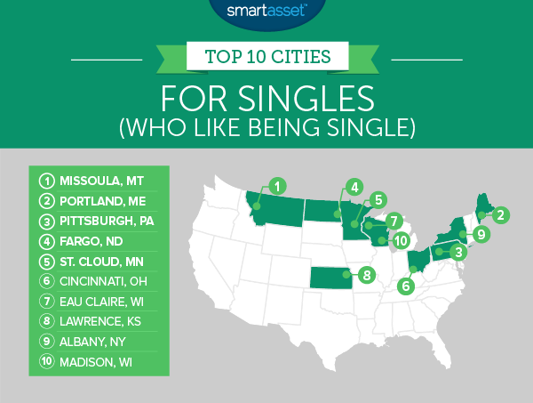 The Top 10 Cities for Singles in 2016