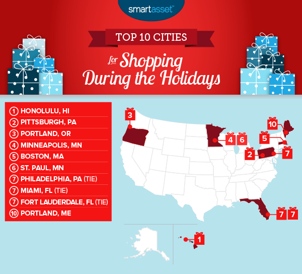 The Best Cities for Shopping During the Holidays - 2016 Edition