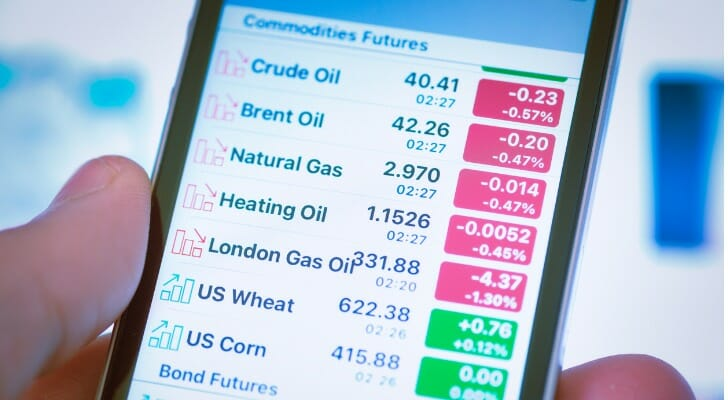 Commodity trading data on a mobile device