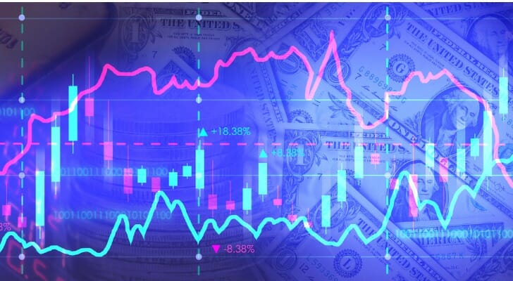 Debenture price graph